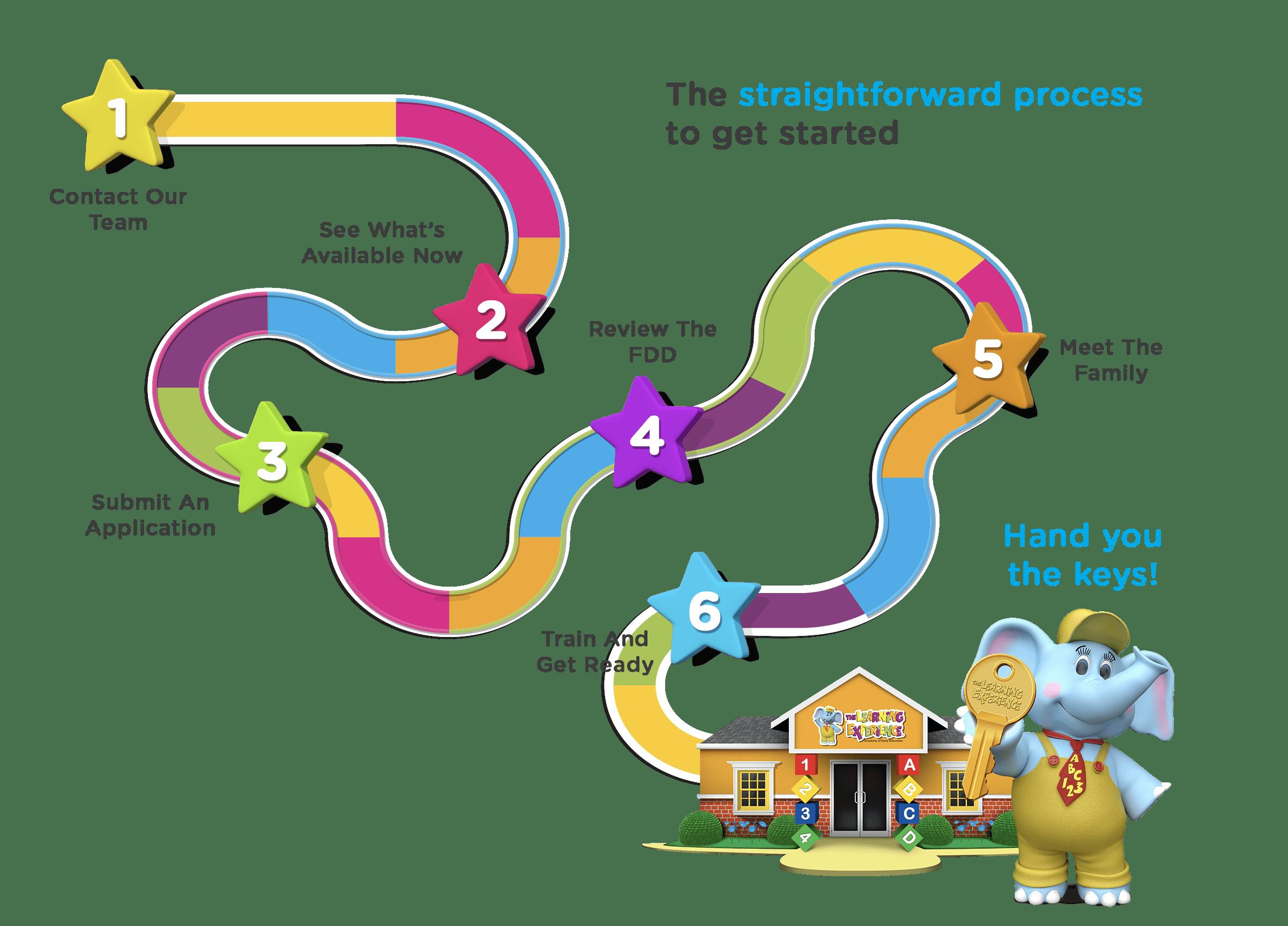 10.0 Infographic 2